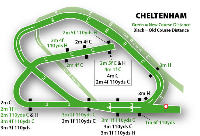 cheltenham festival old new course
