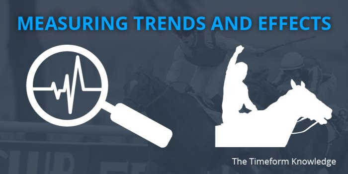 The Timeform Knowledge: Measuring Trends and Effects