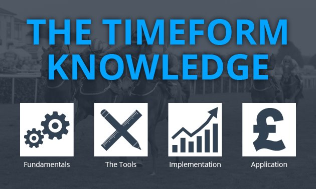 The Timeform Knowledge