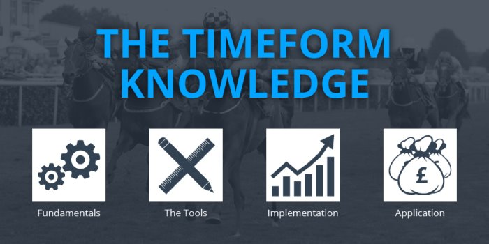 The Timeform Knowledge: In Summary