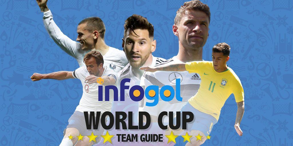 Infogol World Cup Team Guide