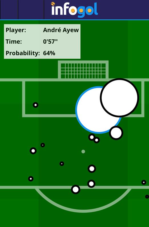 Andre Ayew's goal for Swansea vs Stoke
