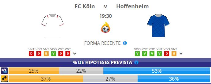 Chances pré-jogo do FC Köln vs Hoffenheim