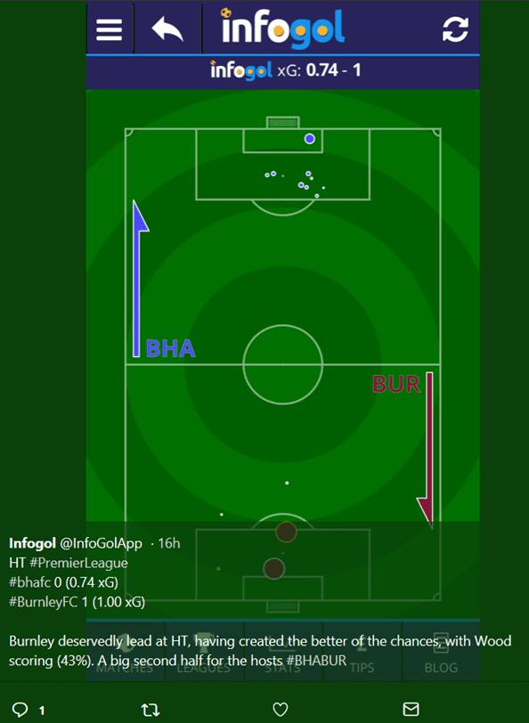 Developing a Football Vocabulary at Infogol  | Infogol Football App