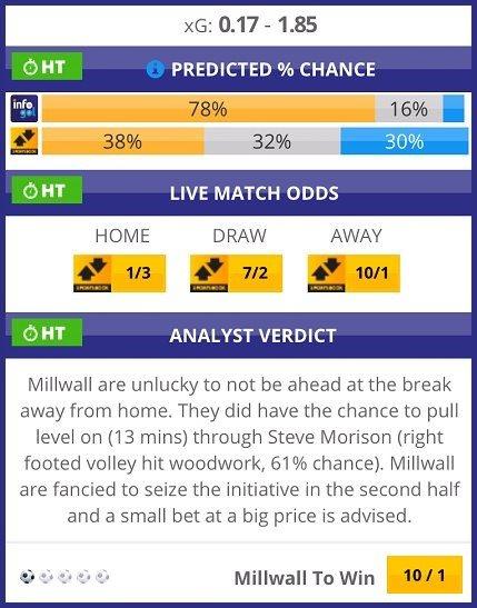 Free Football Betting Tips For Tomorrow - Build an Accumulator | Infogol