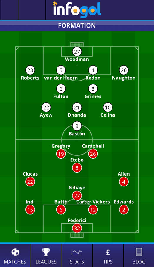 Swansea vs Stoke line-ups and formation
