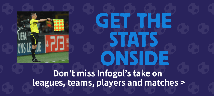 Football Betting Tips & Predictions using Expected Goals (xG) | Infogol