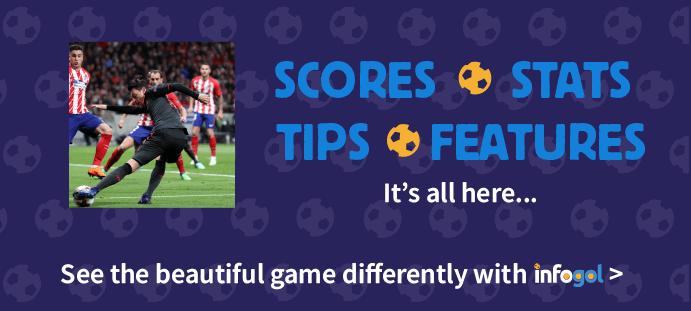 Football Betting Tips & Predictions using Expected Goals (xG) | Infogol