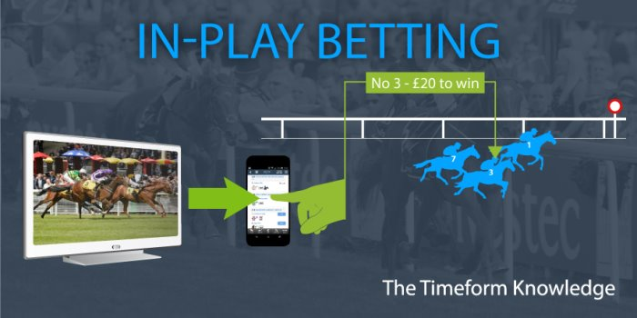In-Play Betting - Timeform Knowledge