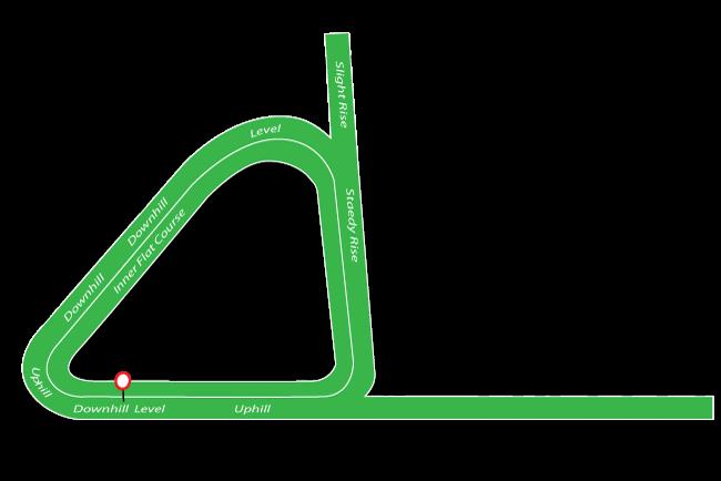 Ascot map