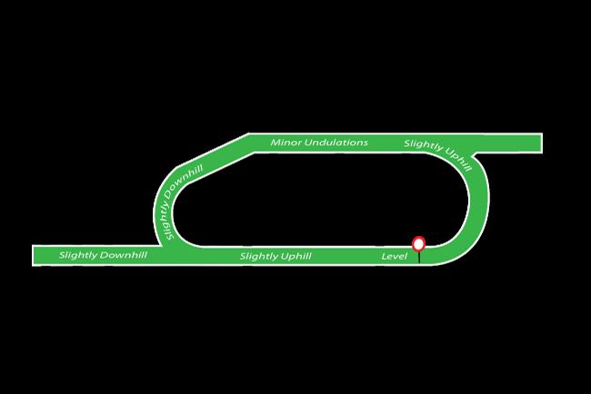 Ayr map
