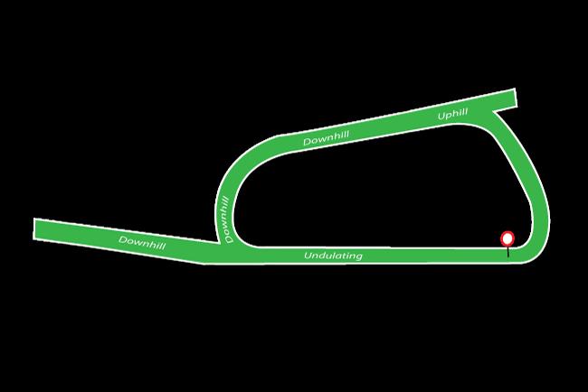 Catterick Bridge map