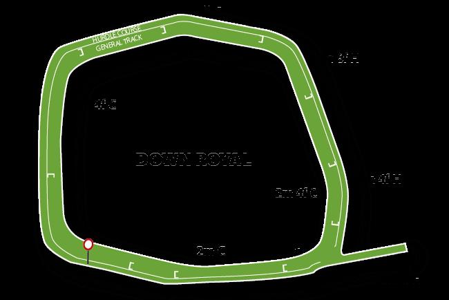 DOWN ROYAL map