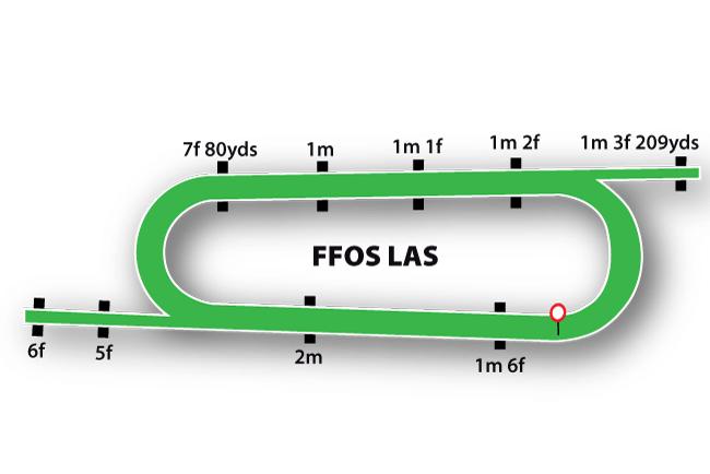 Ffos Las map
