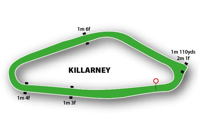 Killarney map
