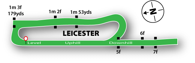 Leicester map