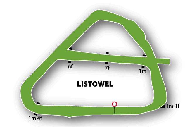 Listowel map