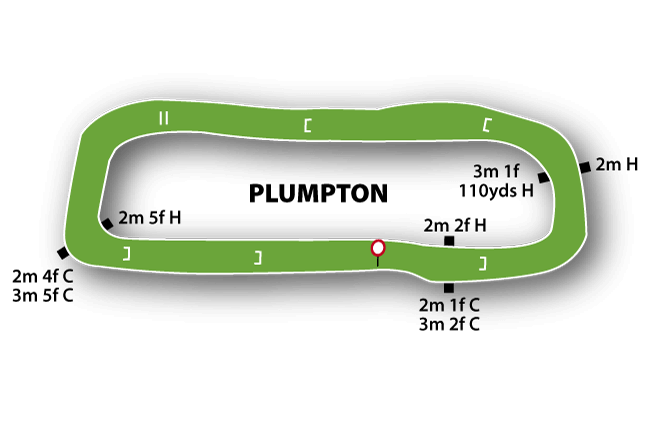 Plumpton map