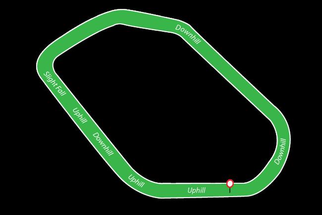 Pontefract map
